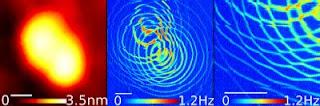 Electrostatic Energy
