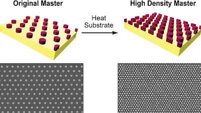 solvent-assisted nanoscale embossing
