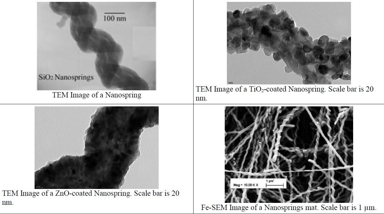 Nanospring