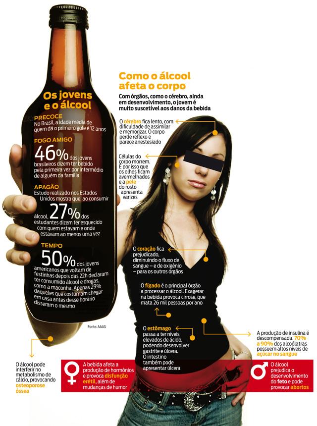 Como salvar-se da dependência alcoólica
