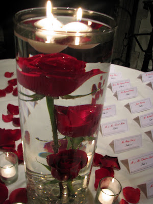 Inexpensive Wedding Reception Centerpieces