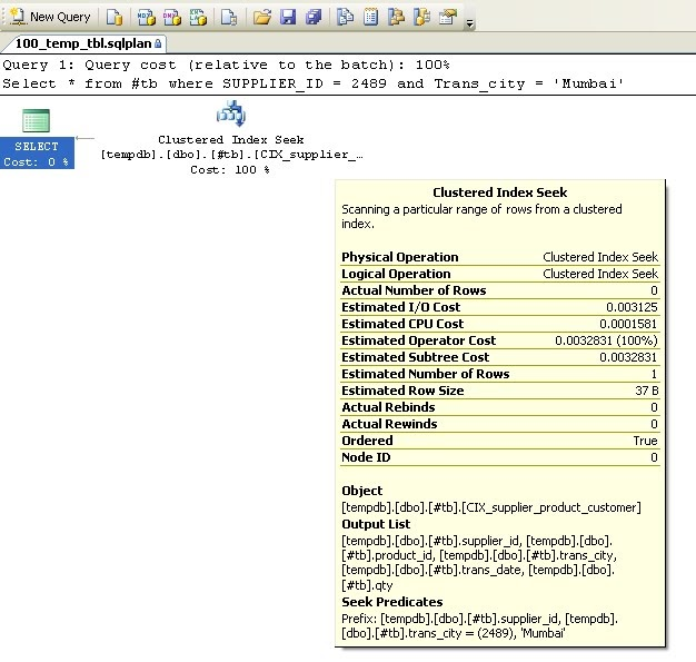 Select into temp table sql sql and sql only temp table for Table variable in sql server