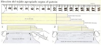 Tejidos elásticos, reconocerlo y calcular elongación Calculo-elongacion-de-la-tela