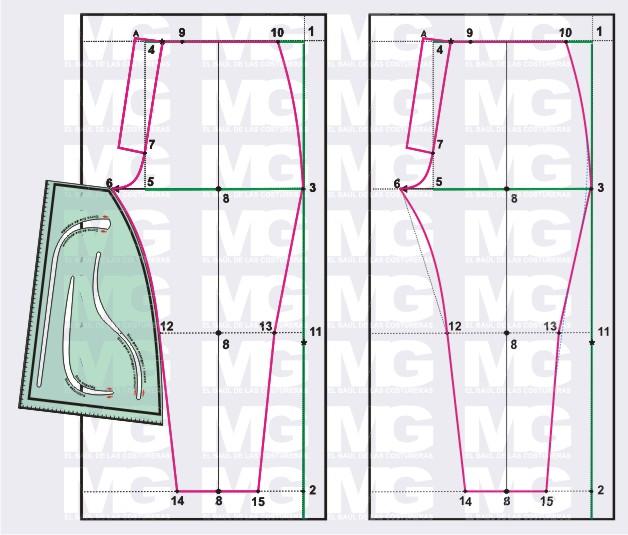 Pantalón Pitillo o Tubito. Trazado de Patrón Parte I DELANTERO ...