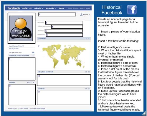 Free Technology For Teachers Historical Facebook