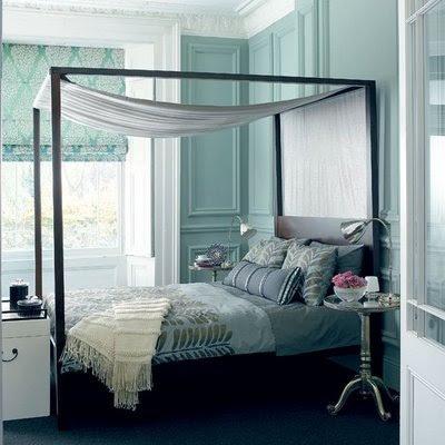 RoomPolish: Dresses and Rooms Pt. II