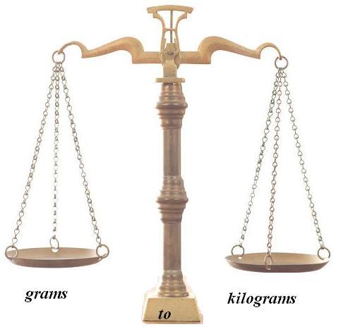 grams+to+kilograms.JPG