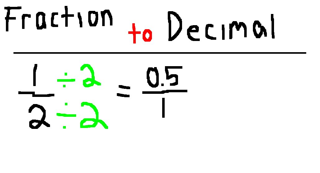 how to turn a decimal into a percent webmath