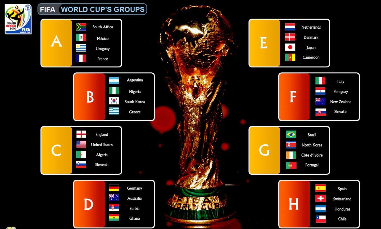 http://4.bp.blogspot.com/_TsTbw1YOldI/TA4S2Yd6-1I/AAAAAAAADtA/vKz83YLGpmU/s1600/FIFA-World-Cup-2010-Groups-wallpaper-8-1440x900.jpg