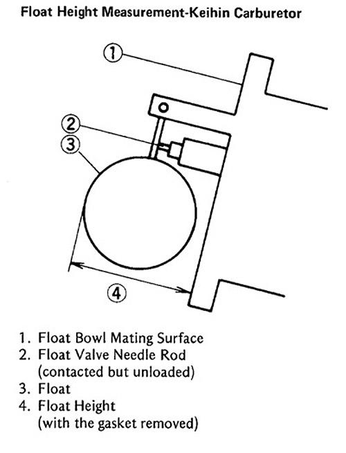 carbfloatlevel kawasaki klr250 Basic Electrical Wiring Diagrams at readyjetset.co