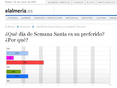 El día que más te gusta en el 'Diario de Almería'