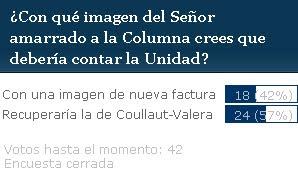 El 57% de los usuarios piensa que la Unidad debería recuperar la Columna de Coullaut-Valera