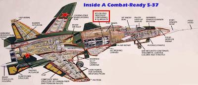 sukhoi-su-47-berkut-aguila- ...