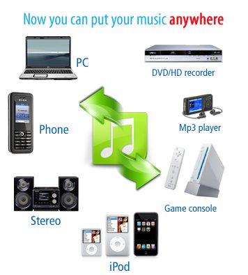 Free Audio Converter 2.2.9 ML Portable