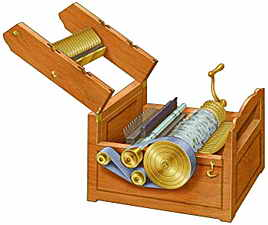 AP US History Hoffblog: The Greatest USA Invention of the 1800s!