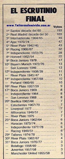 TALLERES UNO DE LOS 25 MEJORES EQUIPOS DE LA HISTORIA MUNDIAL DEL FUTBOL(Ranking El Grafico 3)