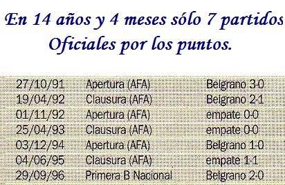 """los """"supuestos"""" 15 años de paternidad de Belgrano sobre la T (aca va la posta) :"""