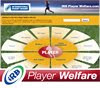 IRB Player Welfare