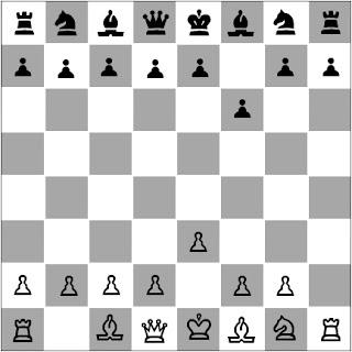 partita scacchi