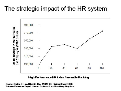 the influence of human capital on Human capital in focus and expanded our knowledge on this topic according to langowitz and allen (2010) founders human capital is widely considered to be an important factor.