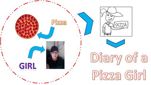 Diary of a Pizza Girl