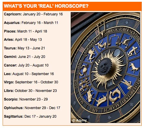 Pin Zodiac Signs Update New Zodiac Sign Chart Has 13 Signs Ophiuchus ...