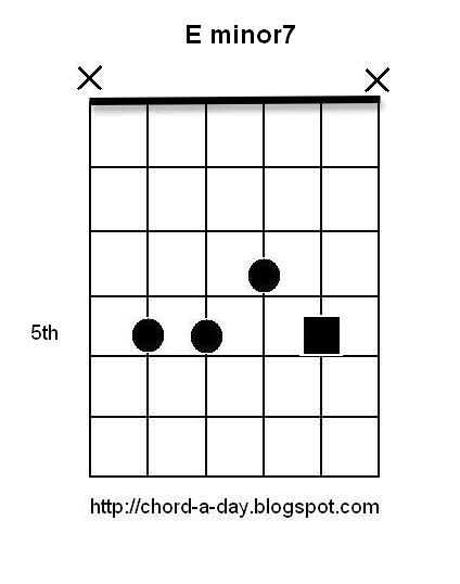 A New Guitar Chord Every Day Em7 G6