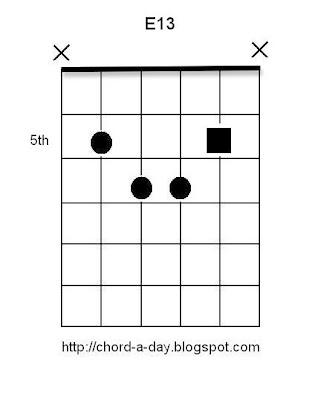 E13 Guitar Chord