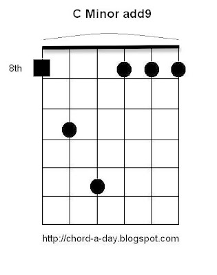 A New Guitar Chord Every Day: C minor add9