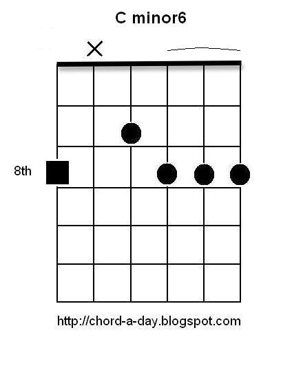 A New Guitar Chord Every Day: C minor6