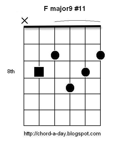 A New Guitar Chord Every Day F Major911