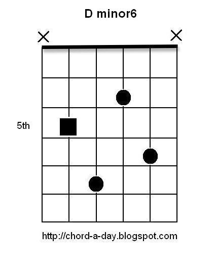 A New Guitar Chord Every Day: D minor6