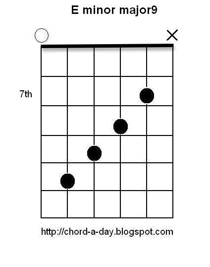 A New Guitar Chord Every Day Em Major9 The James Bond Spy Chord