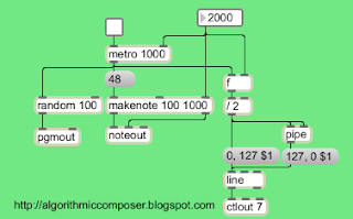 algorithmic composition with timbre Max 3