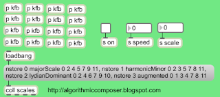 algorithmic composition with timbre Max 7