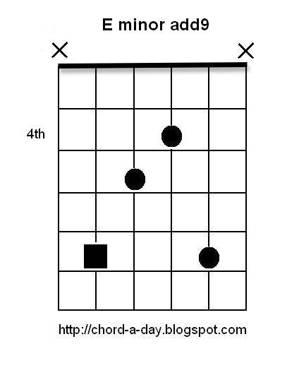 A New Guitar Chord Every Day E Minor Add9