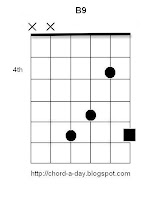 B9 Guitar Chord