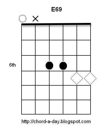 A New Guitar Chord Every Day: E 69 Guitar Chord Harmonics