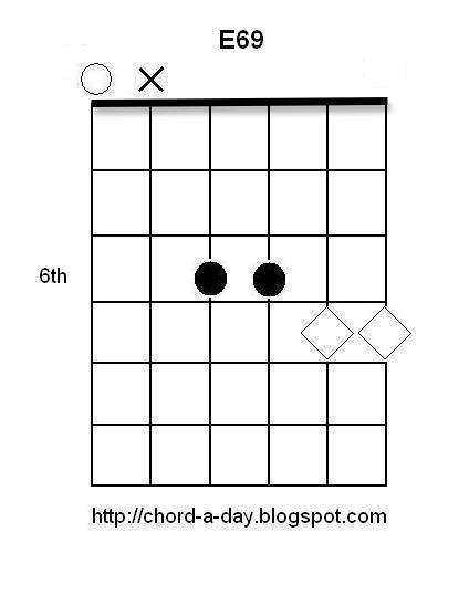A New Guitar Chord Every Day: E 69 Guitar Chord Harmonics