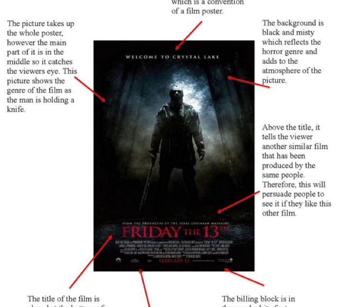 Us Movie Poster Analysis