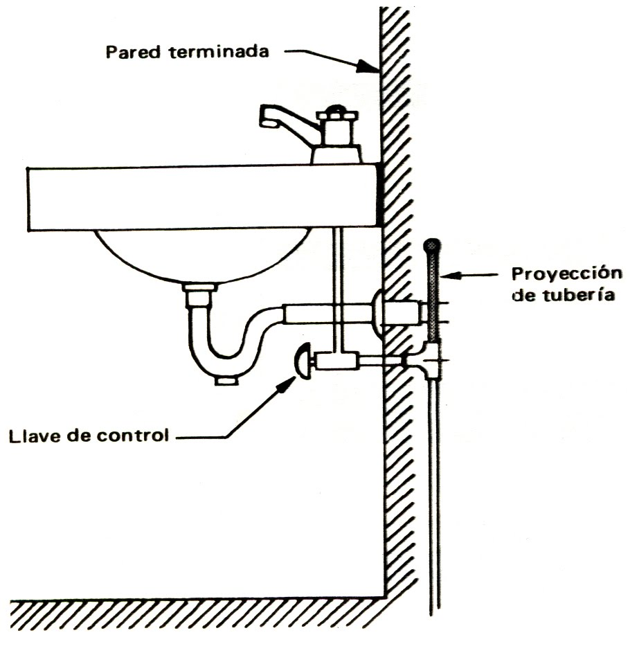 Taller de construcci n 1 arquis ucr golpe de ariete - Tuberias para agua potable ...