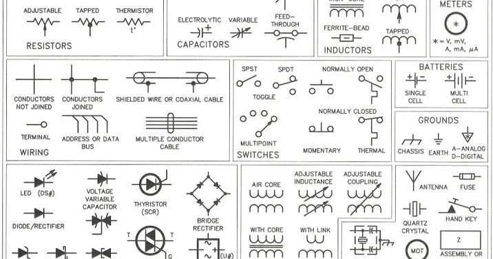 Perfect Shielded Wire Symbol Adornment - Electrical Circuit Diagram ...