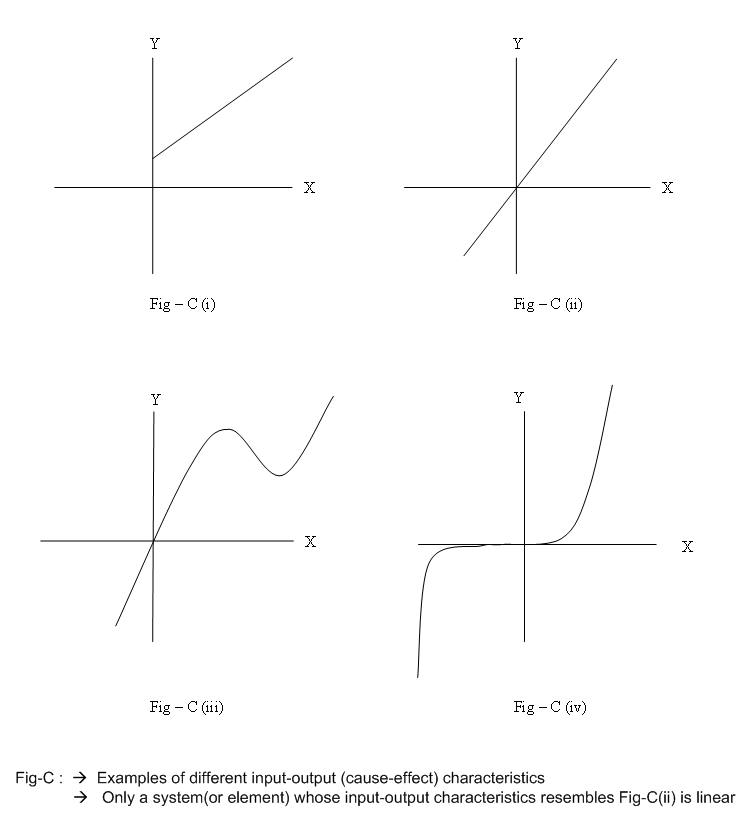 Comfortable Input Math Equations Images - Worksheet Mathematics ...