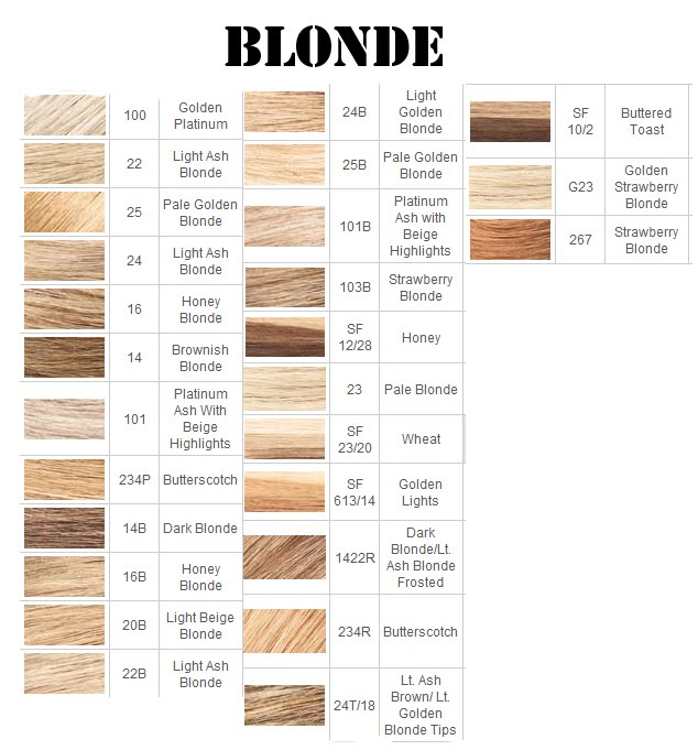 Hair And Hairstyles Hair Color Charts