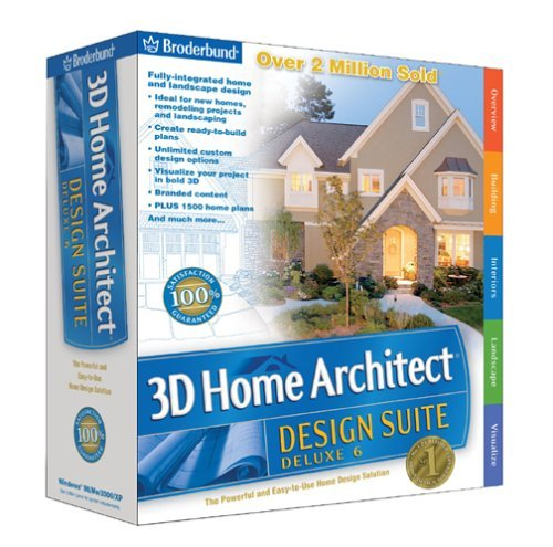 Important Tips On Designing Your Dream House Journal Of