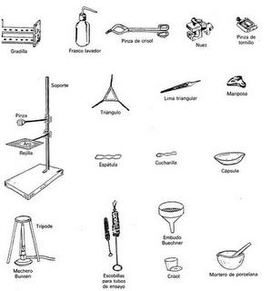Material de laboratorio octubre 2009 for Equipos de laboratorio