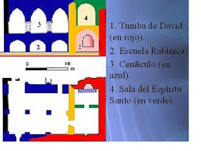 El Cenáculo - El lugar en el que recibieron al Espíritu Santo 3