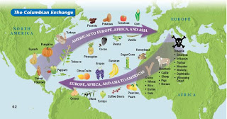Columbian Exchange Items