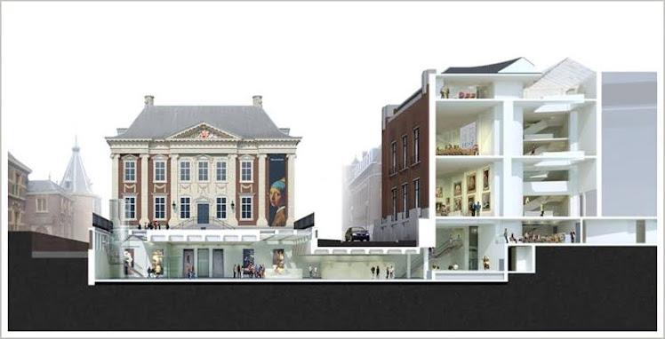 A Nova Mauritshuis