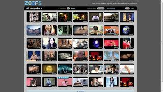Zoofs, descubre los vídeos mas comentados de Twitter